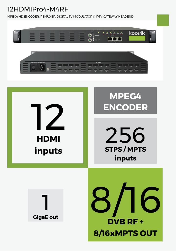12HDMIPro4-M4RF - MPEG4 HD ENCODER, REMUXER, DIGITAL TV MODULATOR & IPTV GATEWAY HEADEND - koovik