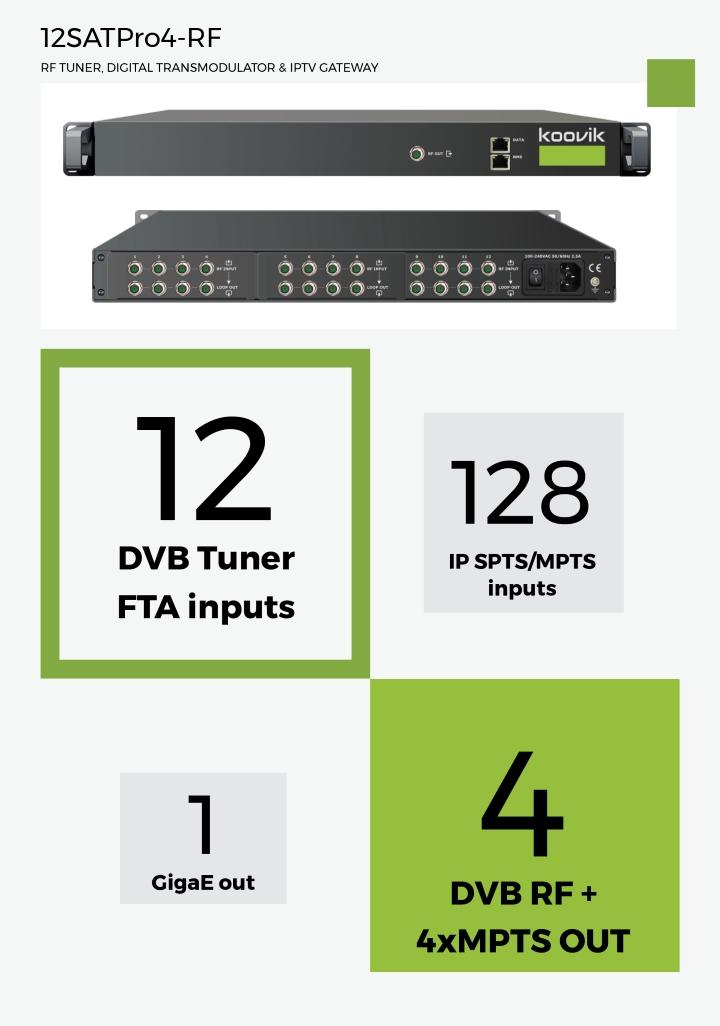 12SATPro4-RF - RF TUNER, DIGITAL TRANSMODULATOR & IPTV GATEWAY - koovik