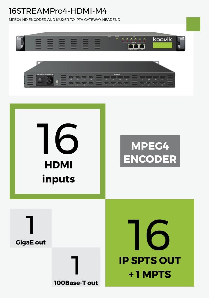 16STREAMPro4-HDMI-M4 - MPEG4 HD ENCODER AND MUXER TO IPTV GATEWAY HEADEND - koovik