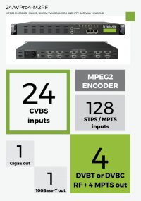 24AVPro4-M2RF - MPEG2 ENCODER, MUXER, DIGITAL TV MODULATOR AND IPTV GATEWAY HEADEND - koovik