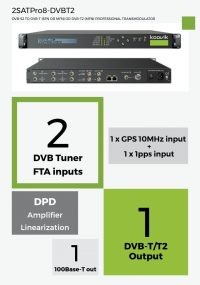 2SATPro8-DVBT2 - DVB-S2 to DVB-T (SFN or MFN) OR DVB-T2 (MFN) professional transmodulator - koovik