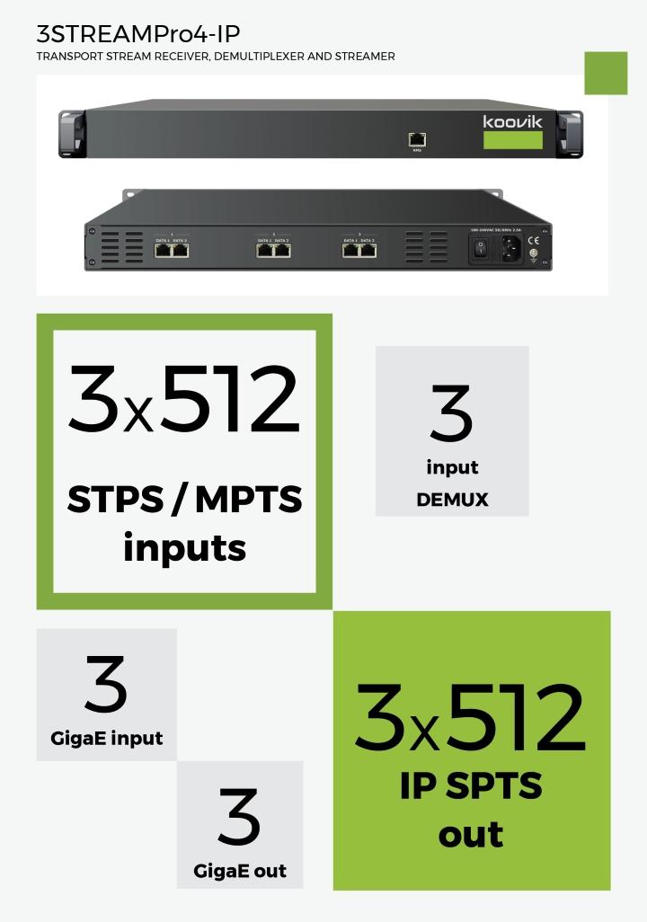 3STREAMPro4-IP - Transport Stream Receiver, DeMultiplexer and Streamer - koovik