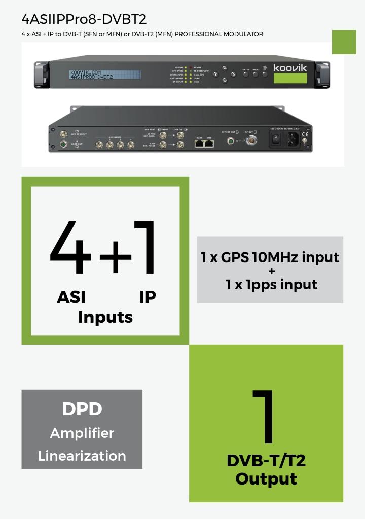 4ASIIPPro8-DVBT2 - 4 x ASI + IP to DVB-T (SFN or MFN) or DVB-T2 (MFN) professional modulator - koovik