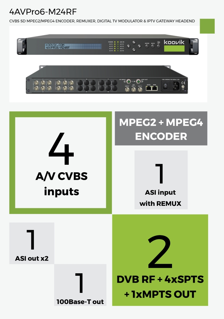 4AVPro6-M24RF - CVBS SD MPEG2/MPEG4 ENCODER, REMUXER, DIGITAL TV MODULATOR & IPTV GATEWAY HEADEND - koovik