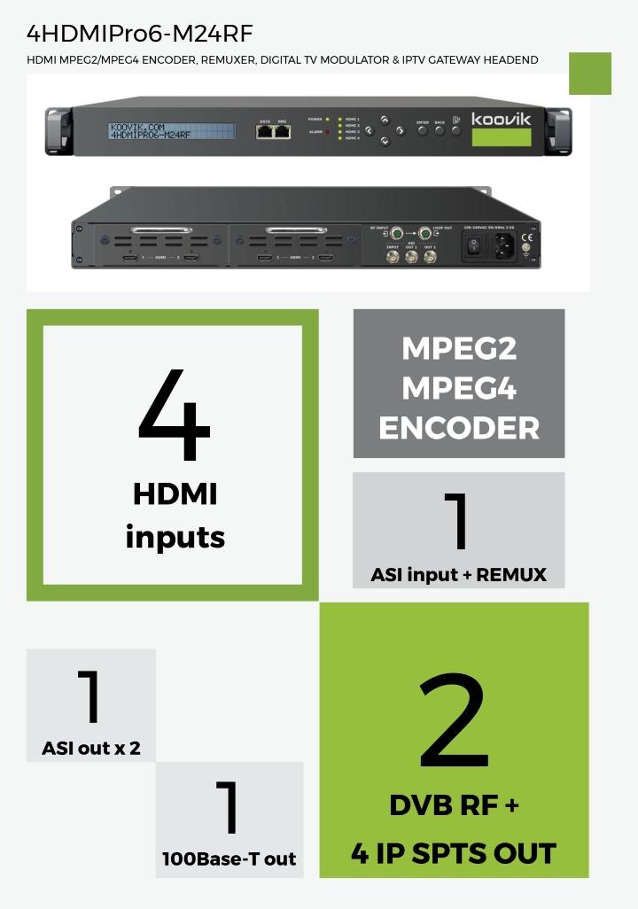 4HDMIPro6-M24RF - HDMI MPEG2/MPEG4 ENCODER, REMUXER, DIGITAL TV MODULATOR & IPTV GATEWAY HEADEND - koovik