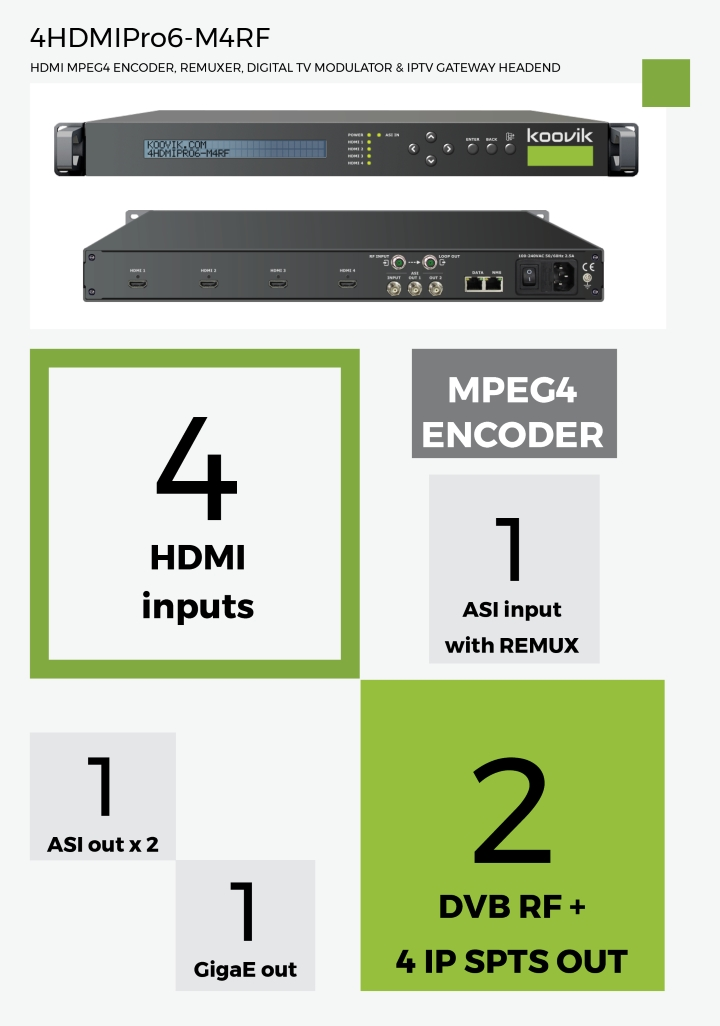 4HDMIPro6-M4RF - HDMI MPEG4 ENCODER, REMUXER, DIGITAL TV MODULATOR & IPTV GATEWAY HEADEND - koovik