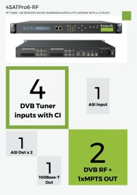 4SATPro6-RF - RF TUNER + ASI RECEIVER, DIGITAL TRANSMODULATOR & IPTV GATEWAY WITH 4 x CI SLOTS - koovik