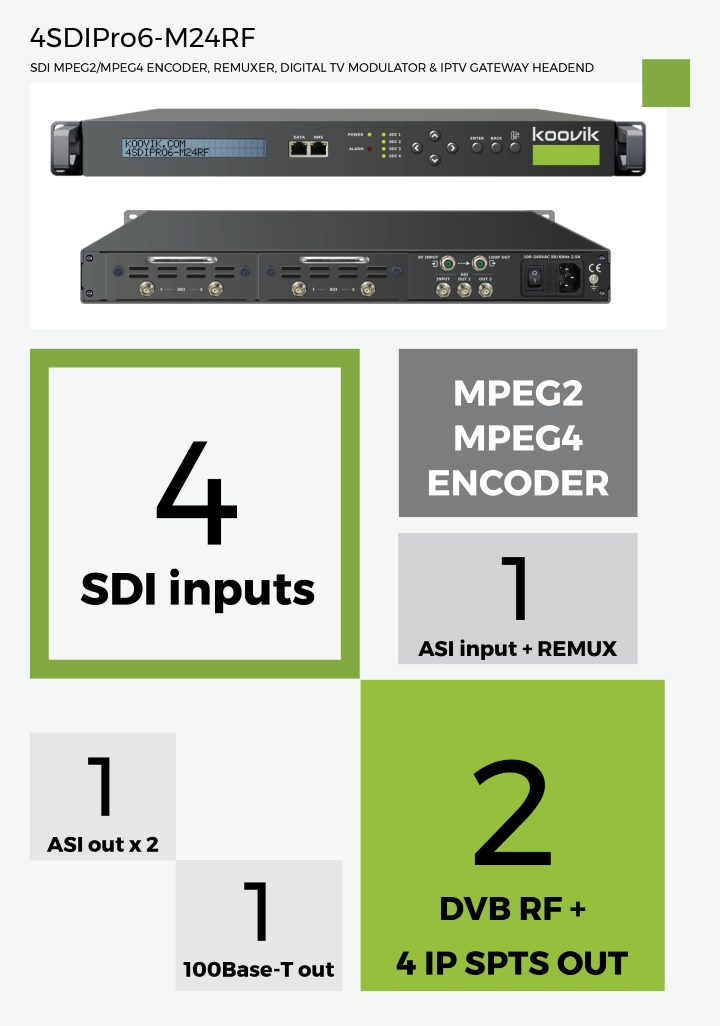 4SDIPro6-M24RF - SDI MPEG2/MPEG4 ENCODER, REMUXER, DIGITAL TV MODULATOR & IPTV GATEWAY HEADEND - koovik
