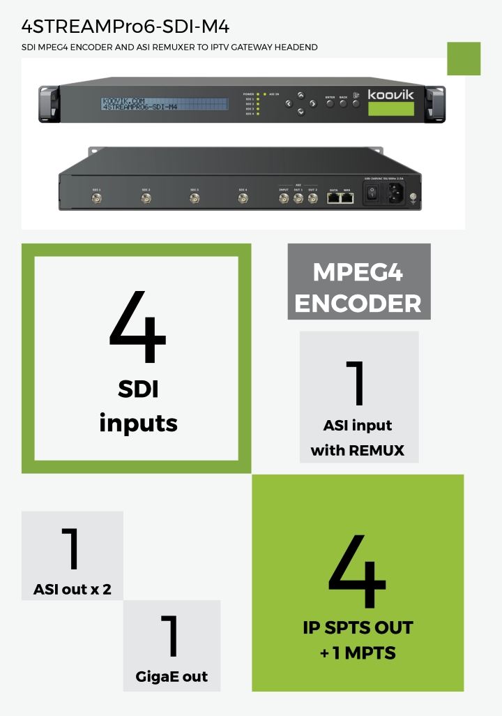 4STREAMPro6-SDI-M4 - SDI MPEG4 ENCODER AND ASI REMUXER TO IPTV GATEWAY HEADEND - koovik