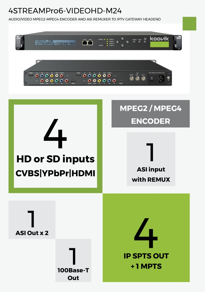 4STREAMPro6-VIDEOHD-M24 - AUDIO/VIDEO MPEG2-MPEG4 ENCODER AND ASI REMUXER TO IPTV GATEWAY HEADEND - koovik