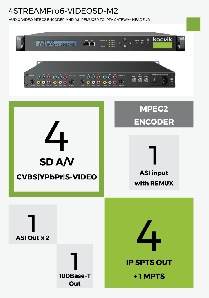 4STREAMPro6-VIDEOSD-M2 - AUDIO/VIDEO MPEG2 ENCODER AND ASI REMUXER TO IPTV GATEWAY HEADEND - koovik