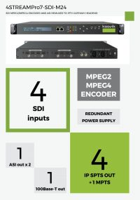 4STREAMPro7-SDI-M24 - SDI MPEG2/MPEG4 ENCODER AND ASI REMUXER TO IPTV GATEWAY HEADEND - koovik