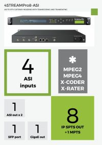 4STREAMPro8-ASI - ASI TO IPTV GATEWAY HEADEND WITH TRANSCODING AND TRANSRATING - koovik