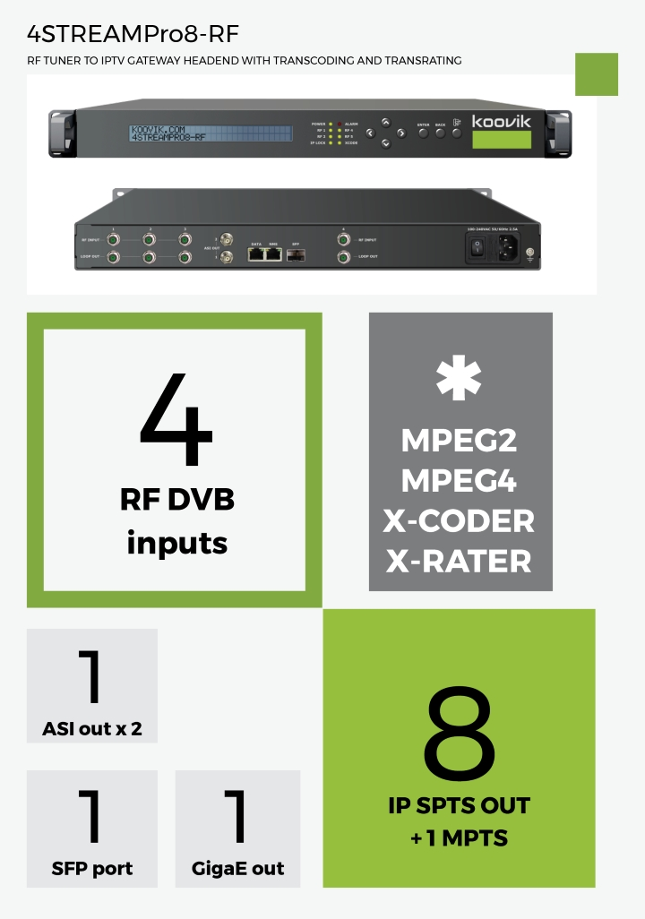 4STREAMPro8-RF - RF TUNER TO IPTV GATEWAY HEADEND WITH TRANSCODING AND TRANSRATING - koovik