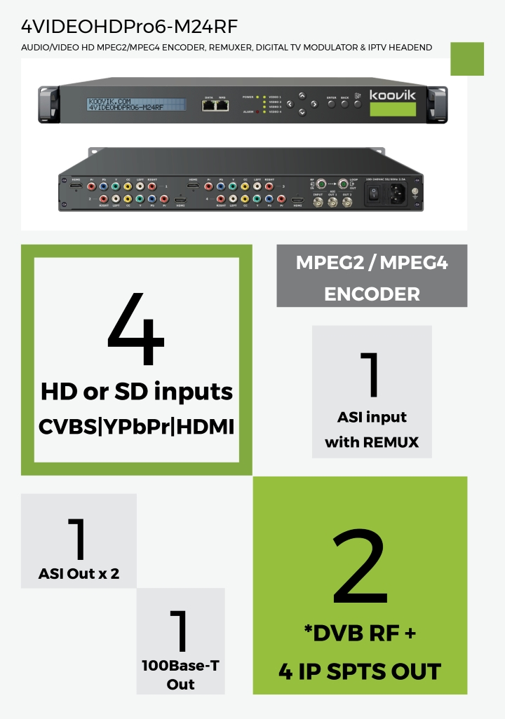 4VIDEOHDPro6-M24RF - AUDIO/VIDEO HD MPEG2/MPEG4 ENCODER, REMUXER, DIGITAL TV MODULATOR & IPTV HEADEND - koovik