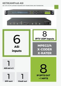 6STREAMPro8-ASI - ASI TO IPTV GATEWAY HEADEND WITH TRANSCODING AND TRANSRATING - koovik