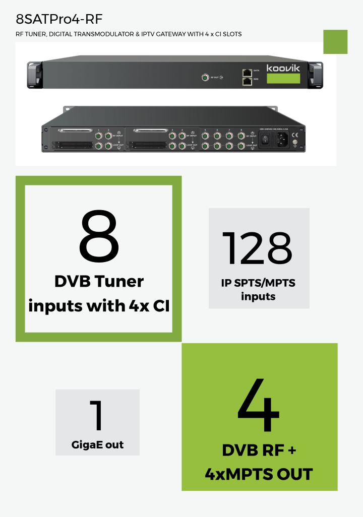 8SATPro4-RF - RF TUNER, DIGITAL TRANSMODULATOR & IPTV GATEWAY WITH 4 x CI SLOTS - koovik