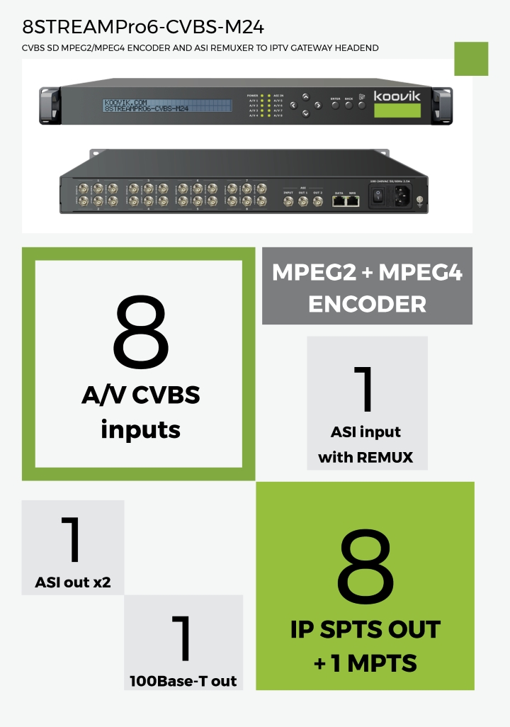 8STREAMPro6-CVBS-M24 - CVBS SD MPEG2/MPEG4 ENCODER AND ASI REMUXER TO IPTV GATEWAY HEADEND - koovik