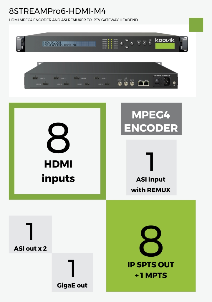 8STREAMPro6-HDMI-M4 - HDMI MPEG4 ENCODER AND ASI REMUXER TO IPTV GATEWAY HEADEND - koovik