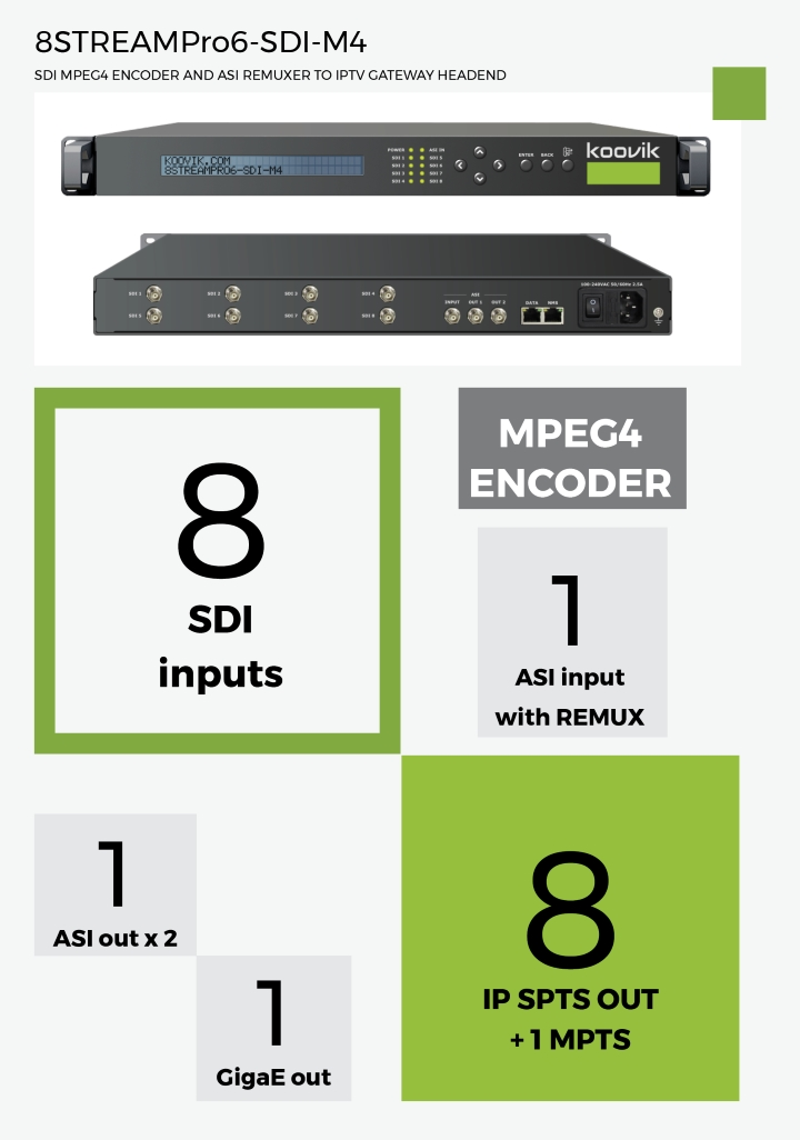 8STREAMPro6-SDI-M4 - SDI MPEG4 ENCODER AND ASI REMUXER TO IPTV GATEWAY HEADEND - koovik