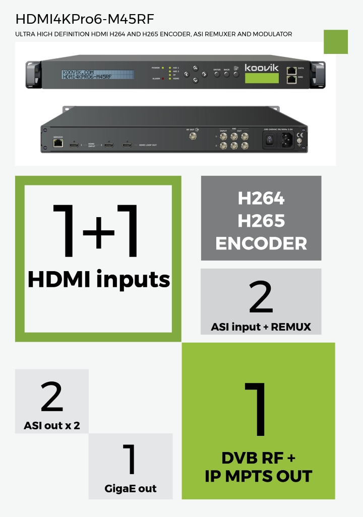 HDMI4KPro6-M45RF - ULTRA HIGH DEFINITION HDMI H264 AND H265 ENCODER, ASI REMUXER AND MODULATOR - koovik