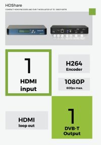 HDShare - Compact hdmi encoder and DVB-T modulator up to 1080p 60fps - koovik