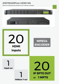 20STREAMPro4-HDMI-M4 - MPEG4 HD ENCODER AND MUXER TO IPTV GATEWAY HEADEND - koovik