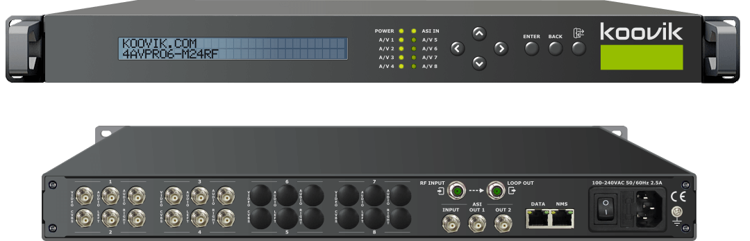 4AVPro6-M24RF - CVBS SD MPEG2/MPEG4 ENCODER, REMUXER, DIGITAL TV MODULATOR & IPTV GATEWAY HEADEND - koovik