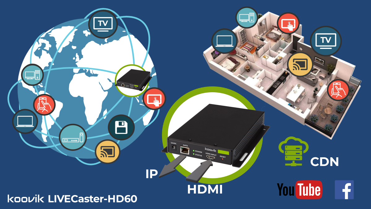 LIVECaster-HD60 STREAMER HDMI COMPACTO HASTA 1080P 60FPS