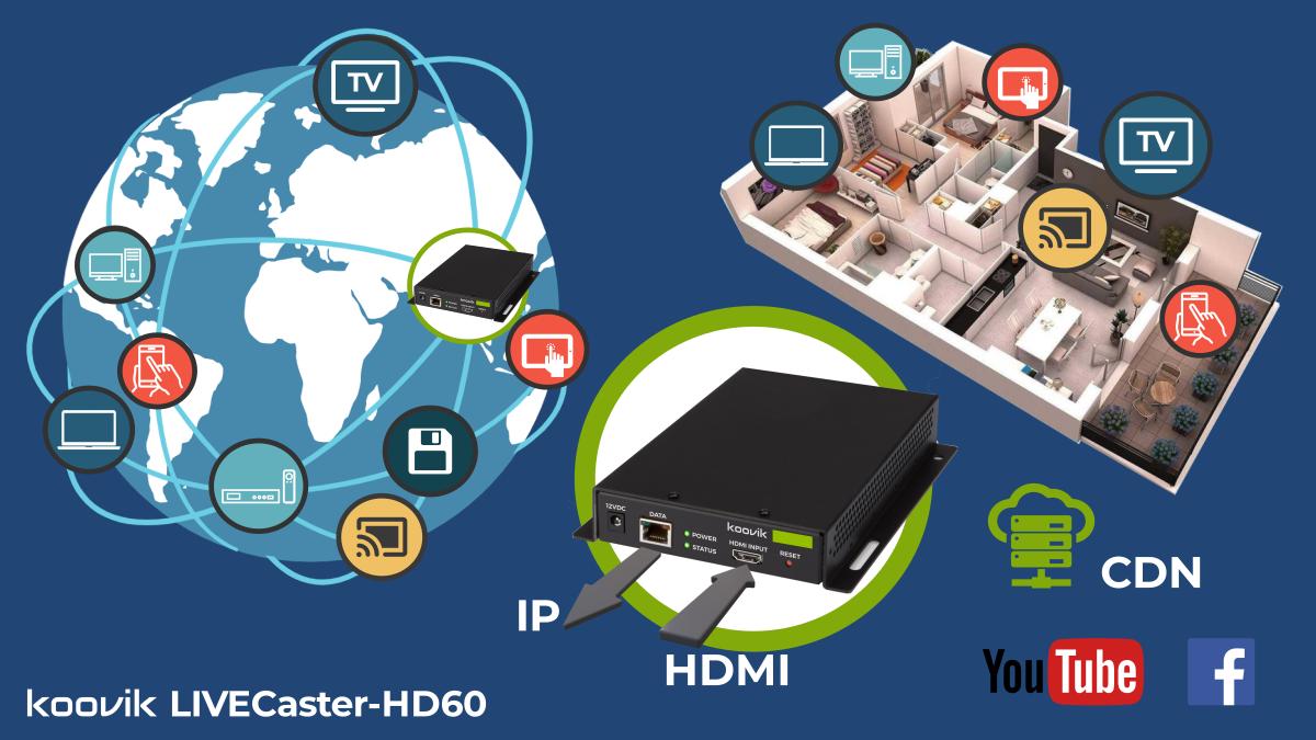 Livecaster-HD60 STREAMER HDMI COMPACTO HASTA 1080P 60FPS
