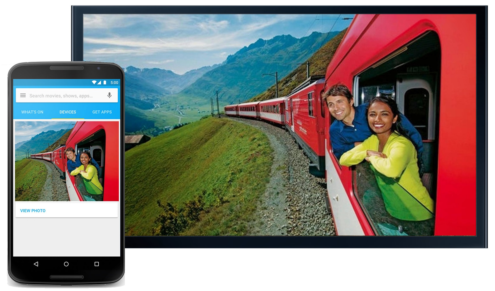 Why ChromeCast fro hotels