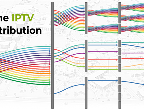 Streaming IPTV – Broadcast, Multicast y Unicast