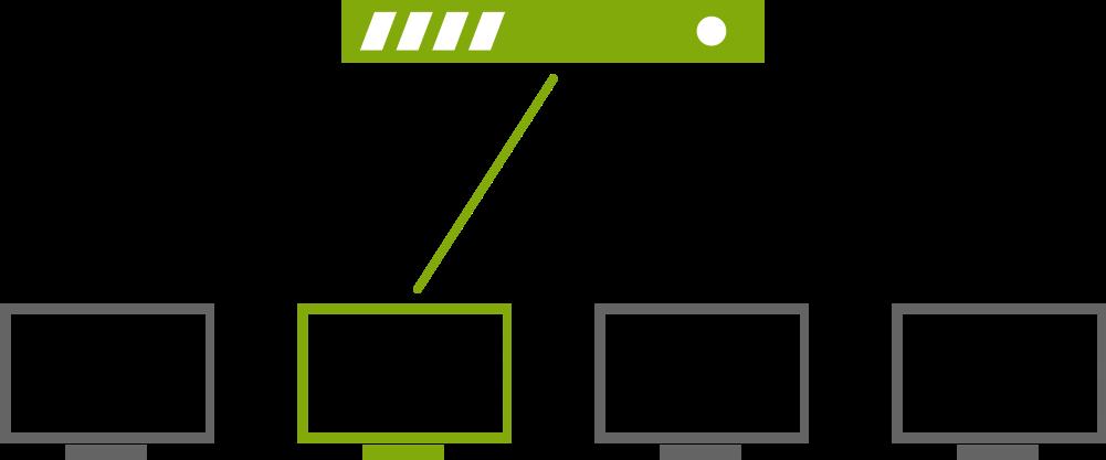 koovik iptv unicast diagram