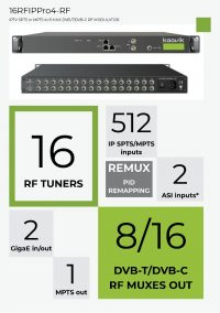 16RFIPPro4-RF 16 RF digital tuners + IPTV SPTS or MPTS to 8xMUX DVB-T / 16xDVB-C RF MODULATOR - koovik
