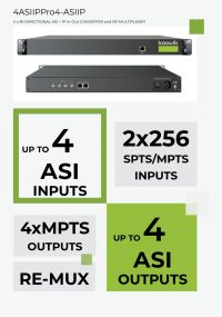 4ASIIPPro4-ASIIP 4 x BI-DIRECTIONAL ASI + IP In-Out CONVERTER and RE-MULTIPLEXER koovik