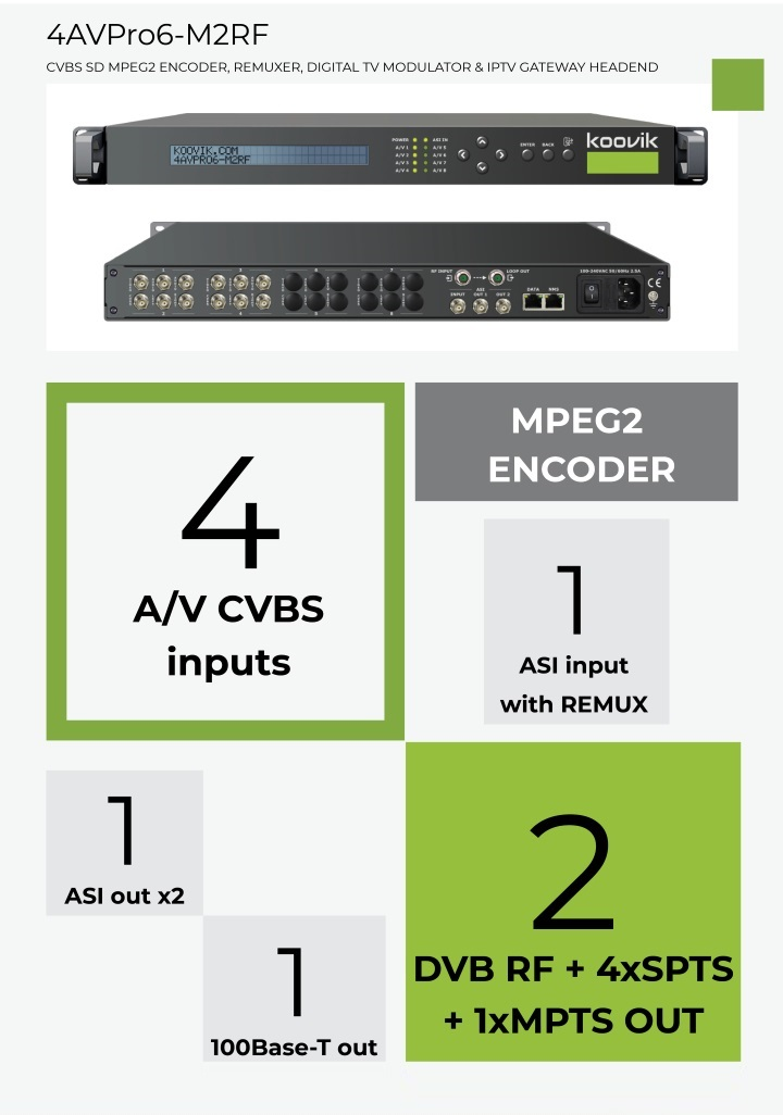 4AVPro6-M2RF - CVBS SD MPEG2/MPEG4 ENCODER, REMUXER, DIGITAL TV MODULATOR & IPTV GATEWAY HEADEND - koovik