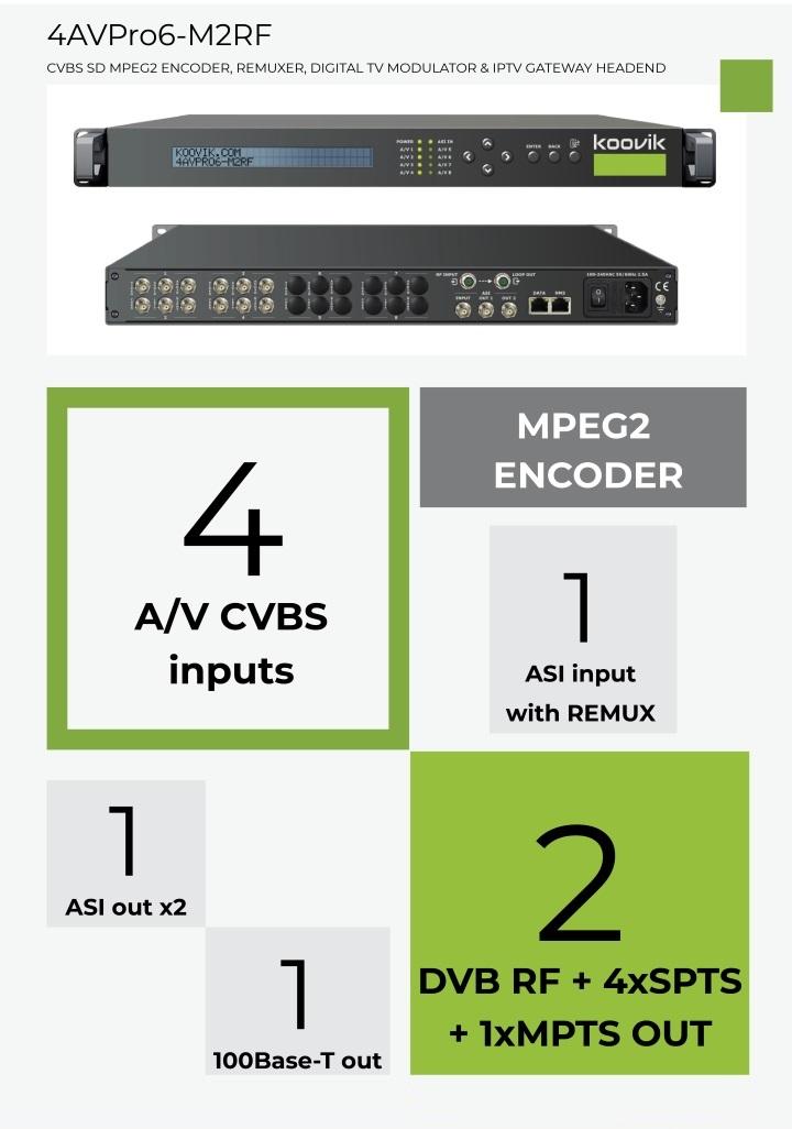 4AVPro6-M2RF - CVBS SD MPEG2/MPEG4 ENCODER, REMUXER, DIGITAL TV MODULATOR & IPTV GATEWAY HEADEND - koovik