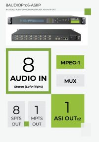 8AUDIOPro6-ASIIP 8 x STEREO AUDIO ENCODER, MULTIPLXER. ASI and IP OUT - koovik