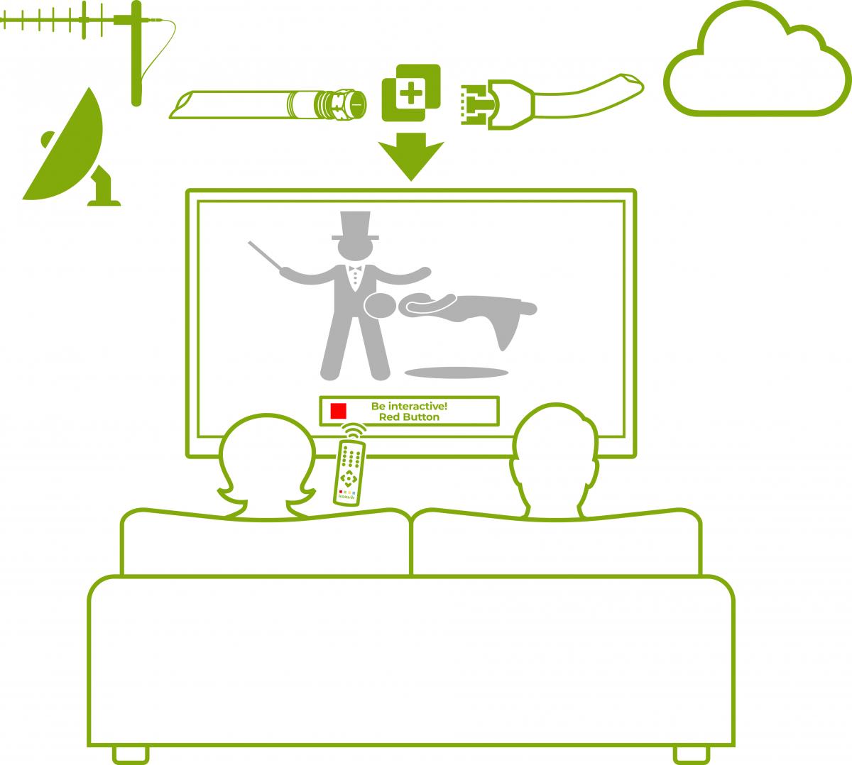 couple sofa hbbtv interactividad TDT koovik