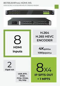 8STREAMPro4-HDMI-M5 H.265 HEVC - H.264 ENCODER TO IPTV STREAMING HEADEND - koovik