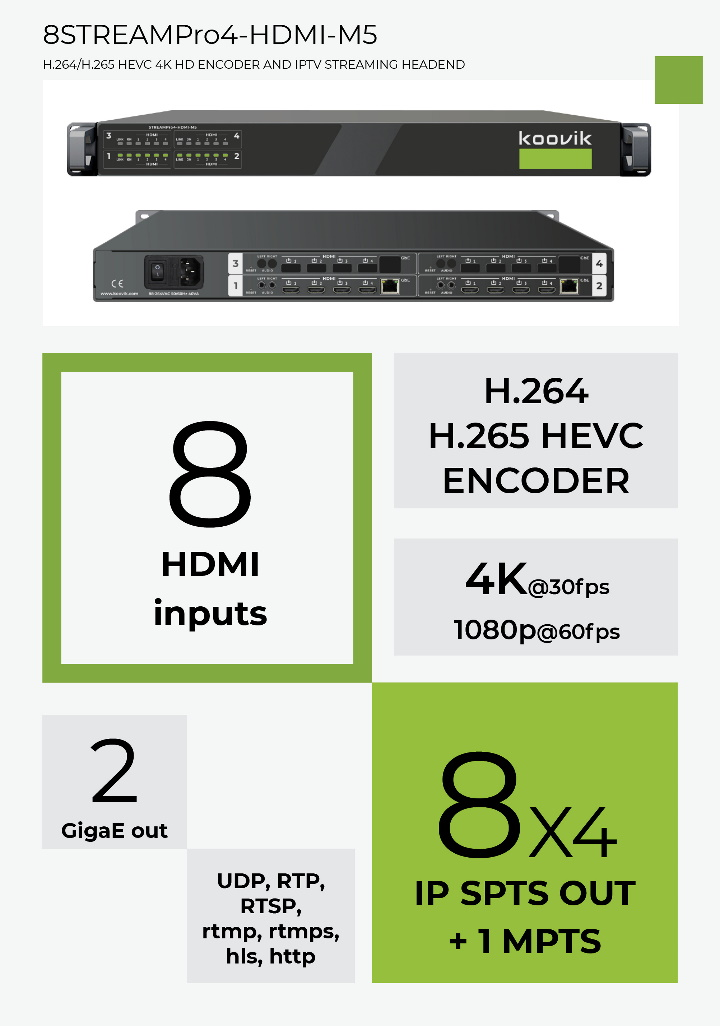 8STREAMPro4-HDMI-M5 H.265 HEVC - H.264 ENCODER TO IPTV STREAMING HEADEND - koovik