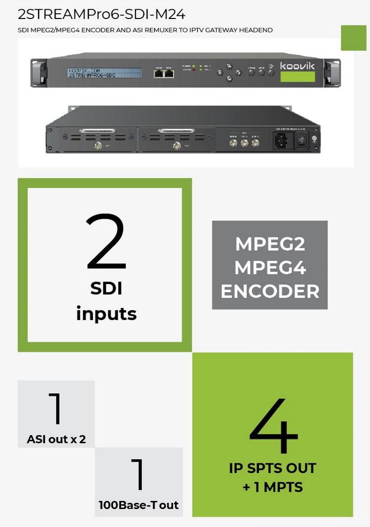 2STREAMPro6-SDI-M24 - SDI MPEG2/MPEG4 ENCODER AND ASI REMUXER TO IPTV GATEWAY HEADEND - koovik