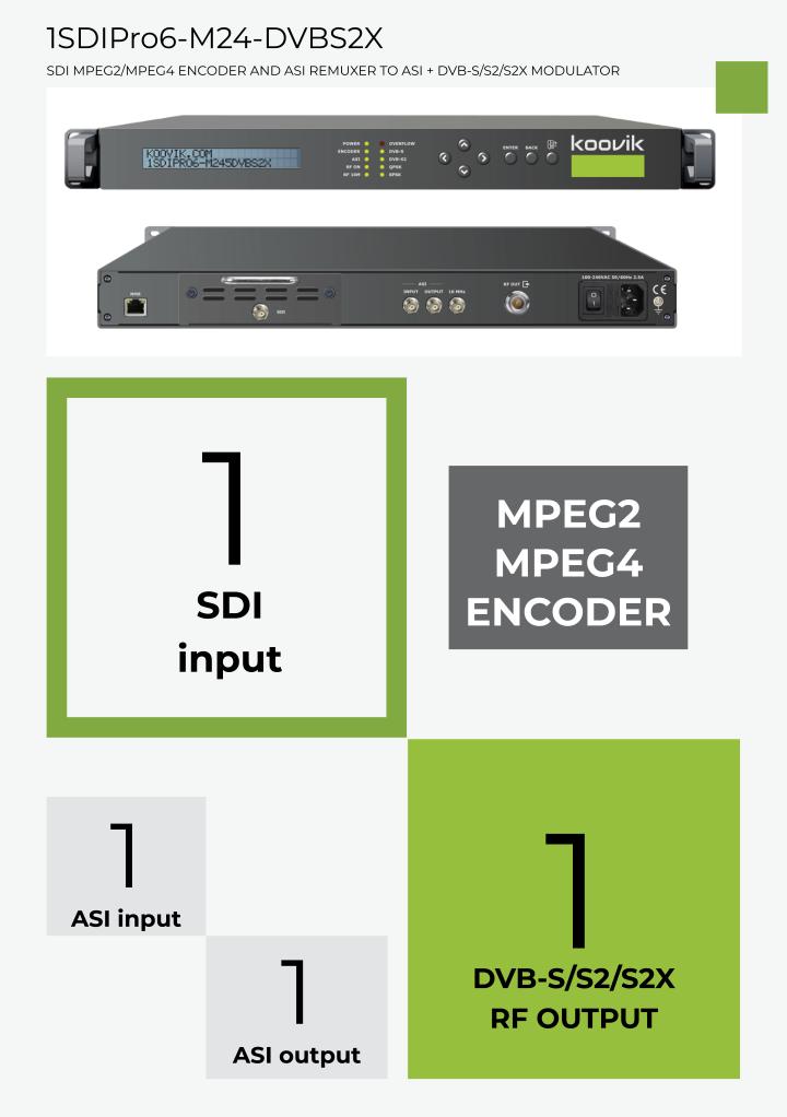 1SDIPro6-M24-DVBS2X - SDI MPEG2/MPEG4 ENCODER AND ASI REMUXER TO ASI + DVB-S/S2/S2X MODULATOR